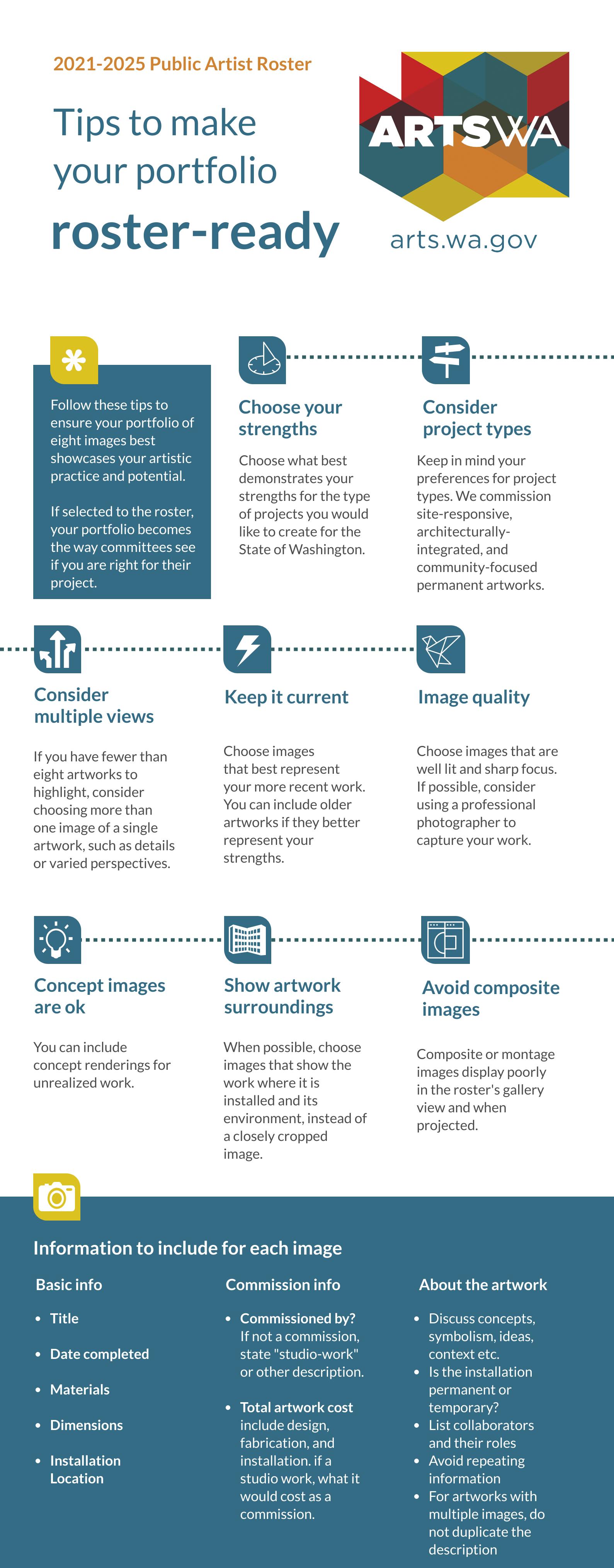 Infographic with portfolio tips